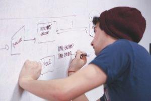 Μαθητής σχεδιάζει νοητικό χάρτη
