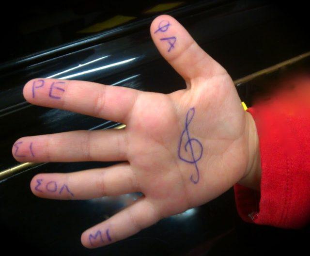 Πεντάγραμμο στα δάκτυλα