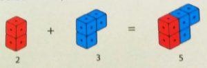 Κυβάκια 2+3=5